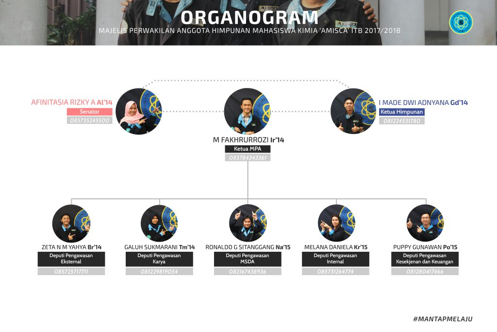 Organogram_MPA